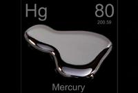 Atomic Number Mercury